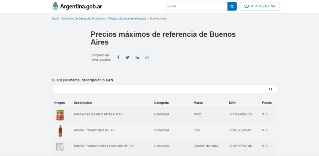 Cuáles son y cómo buscar los precios máximos impuestos por el Gobierno durante la cuarentena