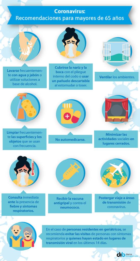Infografía coronavirus mayores de 65 años