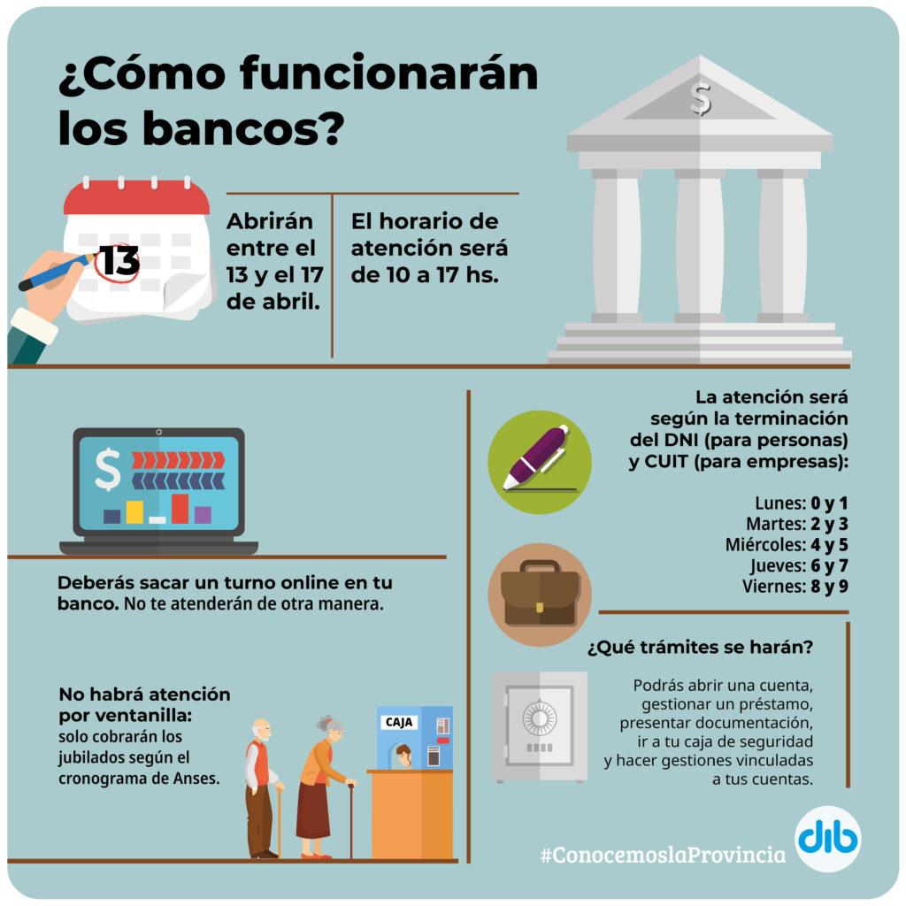 ¿Cómo van a funcionar los bancos la semana que viene y qué trámites se podrán hacer?