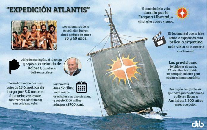 Expedición Atlantis, la hazaña de cinco hombres que cruzaron un océano en balsa sin timón para demostrar que