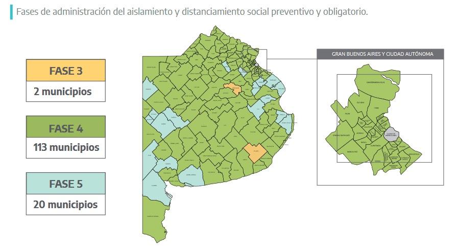 Coronavirus en la provincia: sólo dos distritos se encuentran en fase de aislamiento