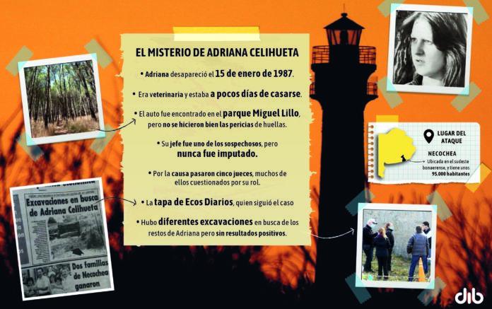 Adriana Celihueta, la historia de una desaparición y la falta de respuestas