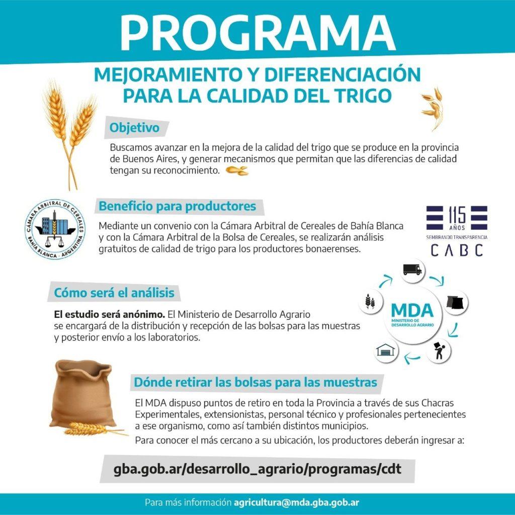 Infografía: Prensa MDA