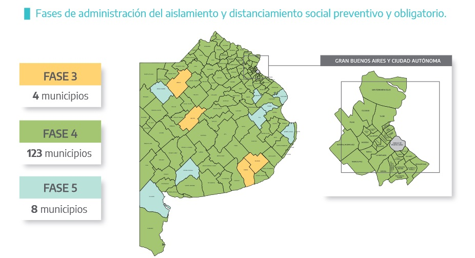 Coronavirus: nueve distritos mejoraron su situación y pasaron a fase 4