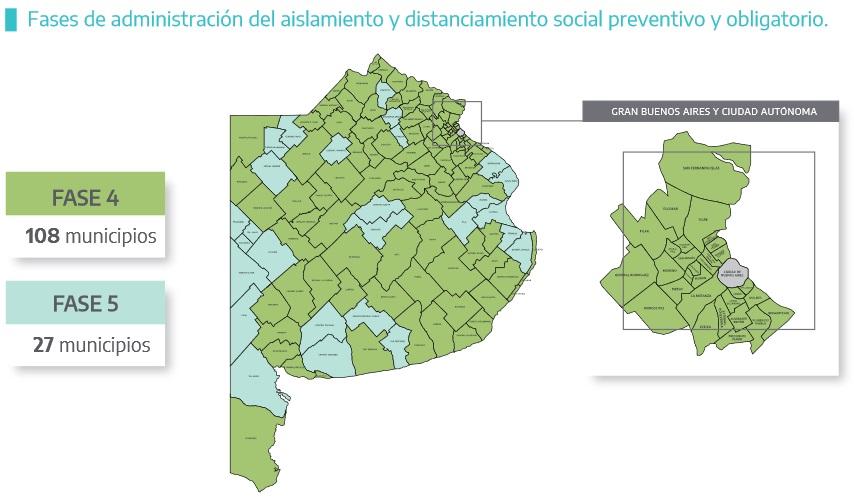 Tres distritos mejoraron su situación epidemiológica y subieron a fase 5