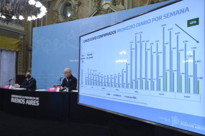 """El ministro de Salud bonaerense, Daniel Gollan, afirmó este martes que en municipios pequeños del interior pronto se logrará """"una especie de efecto rebaño"""" con la vacunación"""