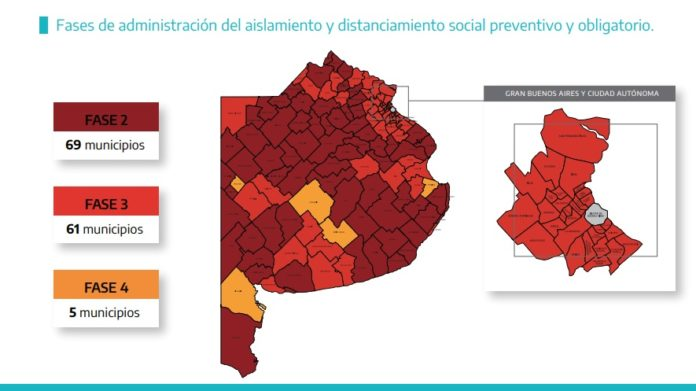 El sistema de fases, que en la provincia rige desde hace un año, fue adaptado semanas atrás al semáforo epidemiológico dispuesto por el Gobierno nacional
