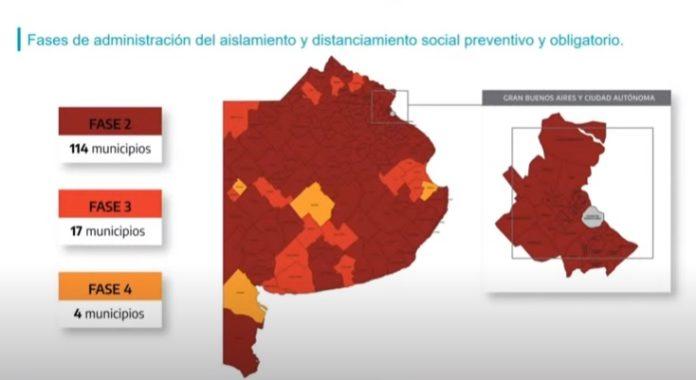 El sistema de fases cumple un año en la provincia de Buenos Aires