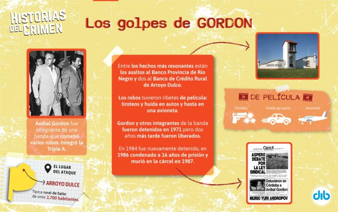 Gordon, su banda, y los asaltos de película al banco que sacudieron a tiros a Arroyo Dulce